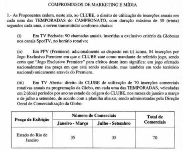 Especial Lance Confira Os Detalhes Do Atual Contrato Do Flamengo Com A Globo Pelo Direitos Do Brasileirao Lance
