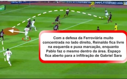 1º Gol SPFC X FERROVIÁRIA