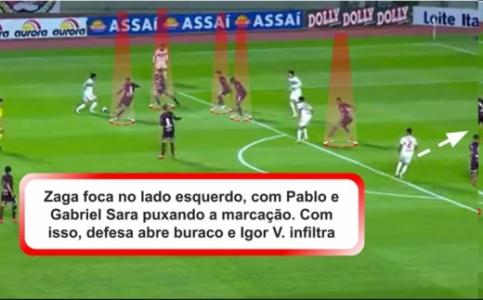 3º Gol SPFC X FERROVIÁRIA