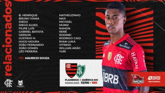 Flamengo x América-MG - Relacionados
