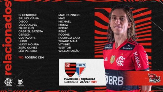 Flamengo x Fortaleza - Relacionados