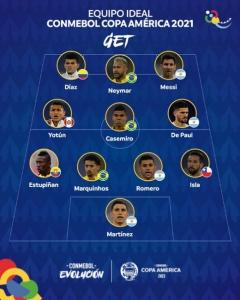 Seleção da Copa América