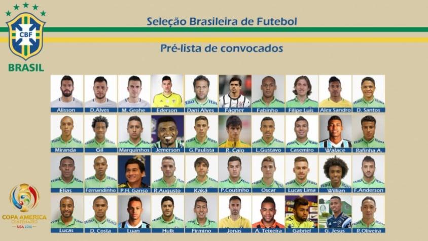 CBF anuncia pré-lista da Copa América com surpresas  691a21043b8d4