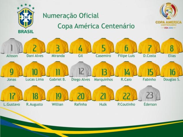 Numeração da Seleção. CBF divulgou a numeração da Seleção para a Copa  América (Foto  Divulgação) e84170e3df611