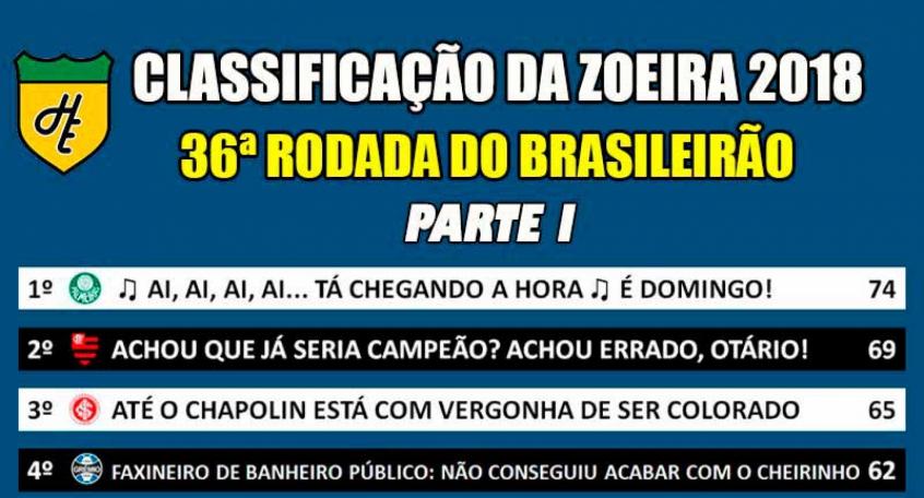 Classificação da Zoeira - 36ª rodada do Brasileirão 2018  9c0f3cdcc2d9d