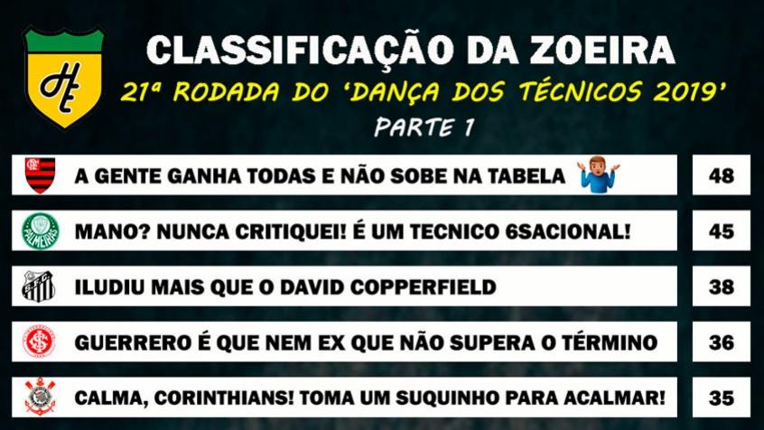 Classificacao Da Zoeira 21ª Rodada Do Brasileirao 2019 Lance
