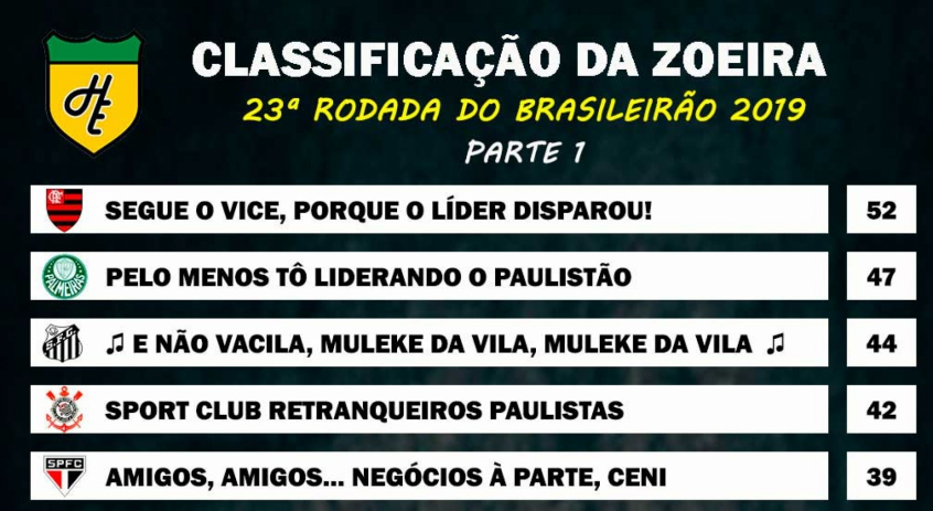 Classificacao Da Zoeira 23ª Rodada Do Brasileirao 2019 Lance