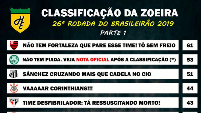 Classificacao Da Zoeira 26ª Rodada Do Brasileirao 2019 Lance
