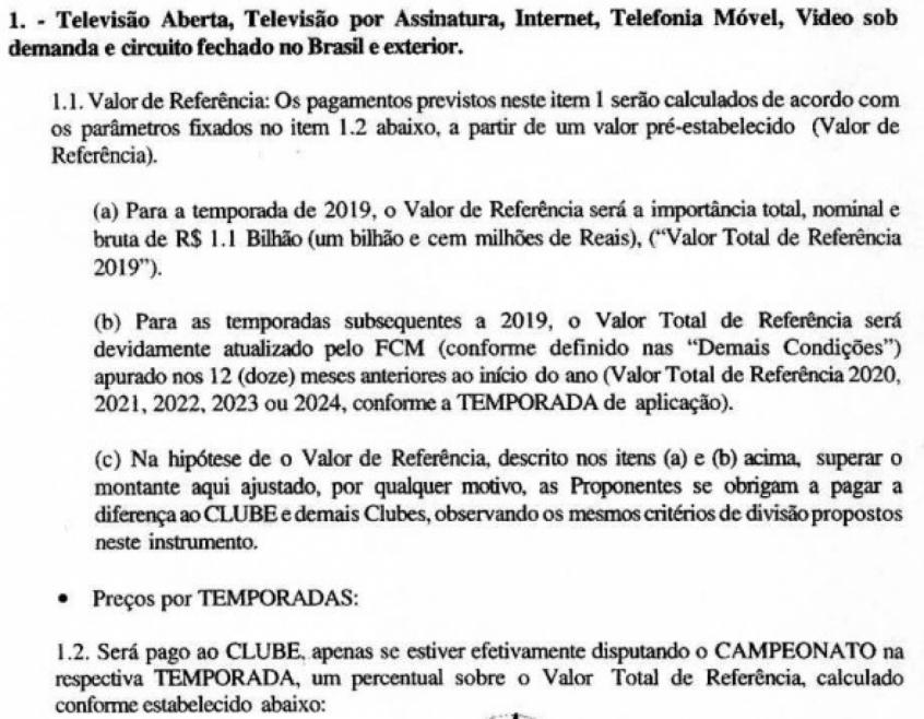 Contrato Flamengo x Globo - Atual