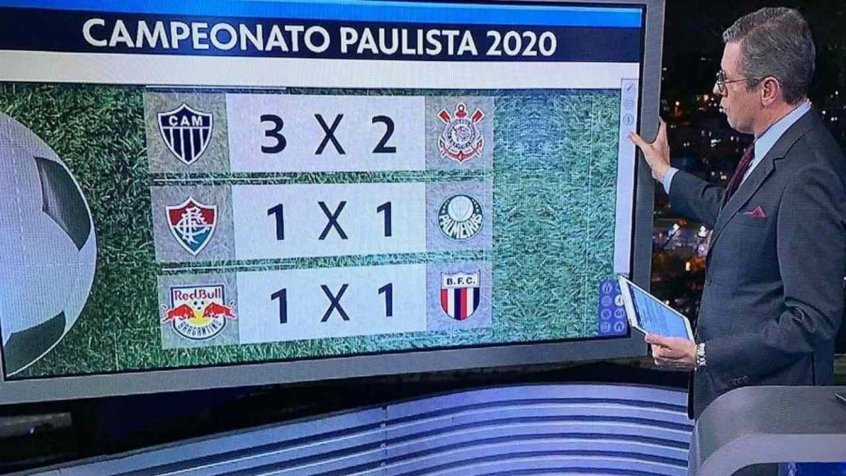 Globo confunde Brasileirão com Paulista e troca escudo de time