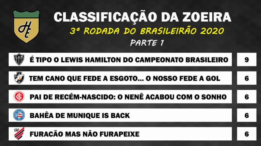 Classificacao Da Zoeira 3ª Rodada Do Brasileirao 2020 Lance