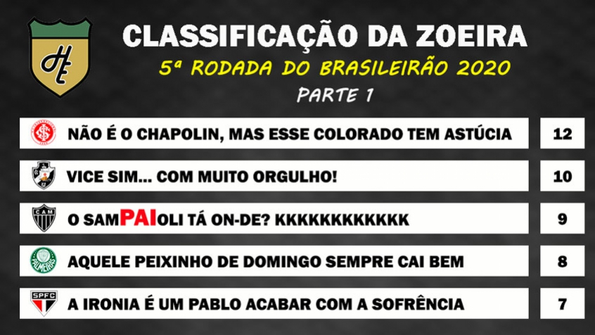 Classificacao Da Zoeira 5ª Rodada Do Brasileirao 2020 Lance