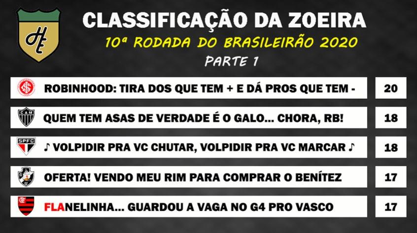 Classificacao Da Zoeira 10ª Rodada Do Brasileirao 2020 Lance