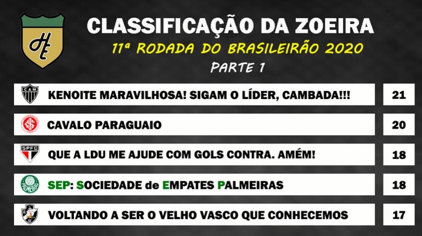 Classificacao Da Zoeira 11ª Rodada Do Brasileirao 2020 Lance