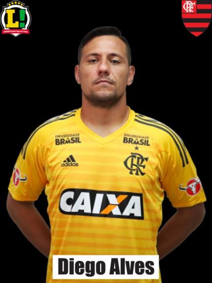 Atuações Diego Alves 2018