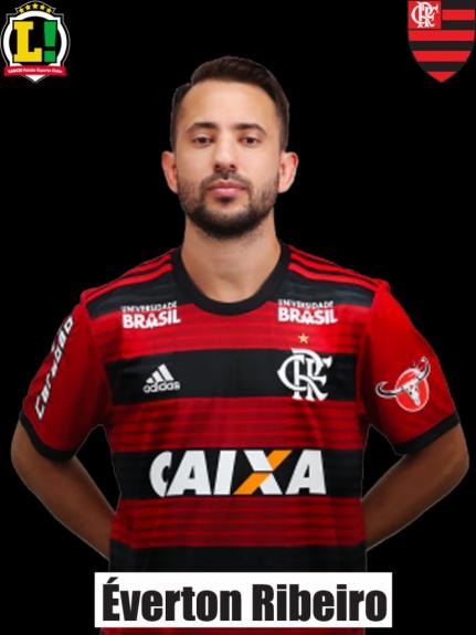 Atuações Éverton Ribeiro 2018