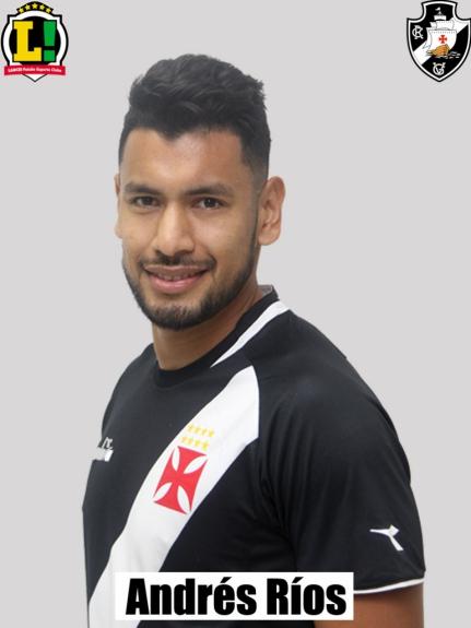Atuações Andrés Ríos 2018