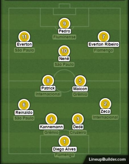 Seleção Primeiro Turno Brasileirão-2018