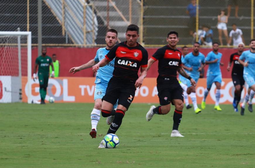 Vitória x Grêmio