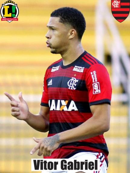 Atuações Flamengo - Vitor Gabriel