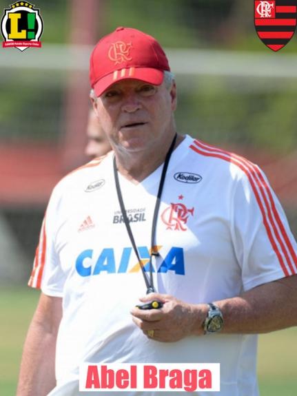 Atuações Flamengo - Abel Braga