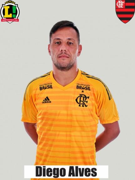 Atuações - Flamengo - Diego Alves