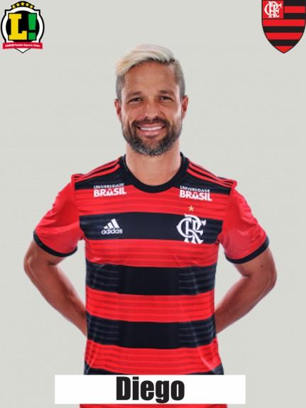 Atuações - Flamengo - Diego