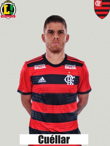 Atuações - Flamengo - Cuéllar