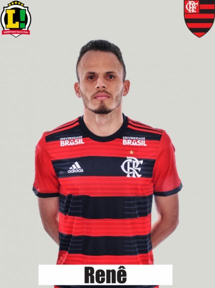 Atuações - Flamengo - Renê