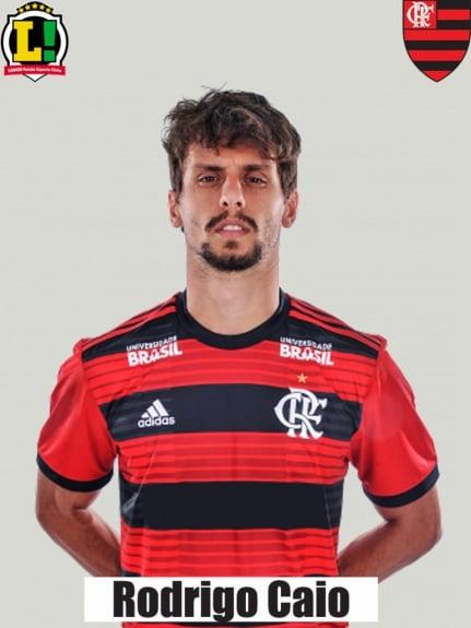 Atuações - Flamengo - Rodrigo Caio