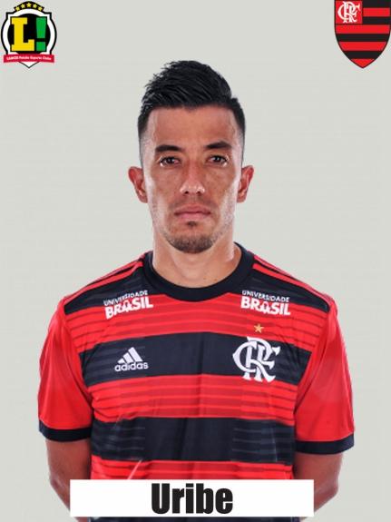 Atuações - Flamengo - Uribe