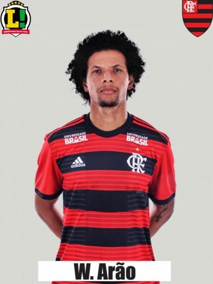 Atuações - Flamengo - W Arão