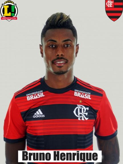 Atuações - Flamengo - Bruno Henrique