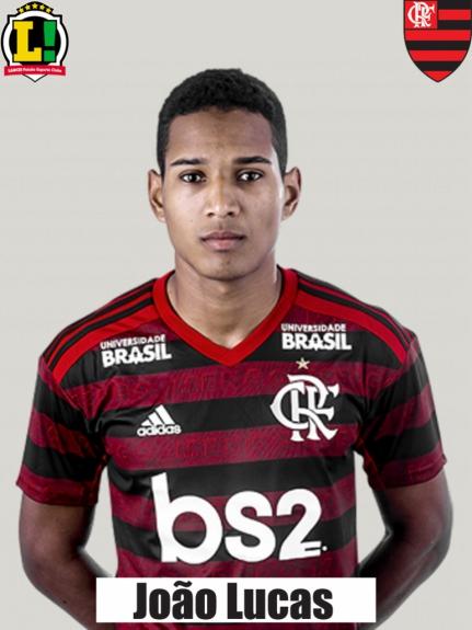 Atuações - Flamengo João Lucas