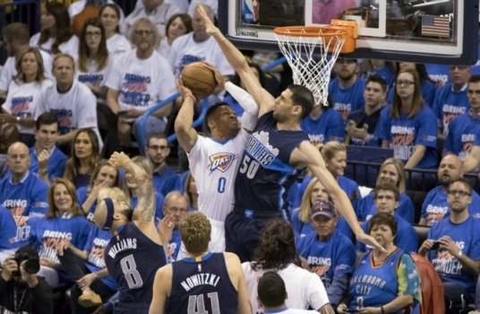 O Oklahoma City Thunder não deu chances ao Dallas Mavericks e venceu por 108 a 70