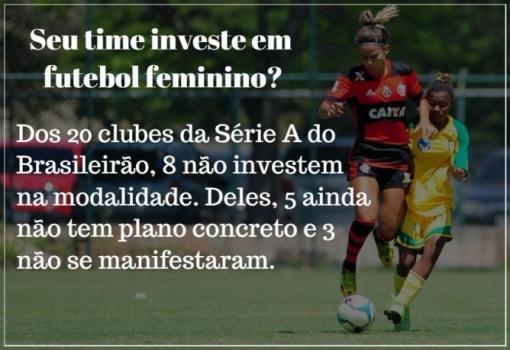 f00a38caad Investimento em futebol feminino é precário no Brasil