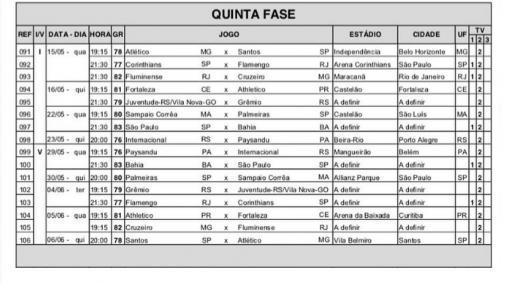CBF divulga tabela detalhada das oitavas de final da Copa