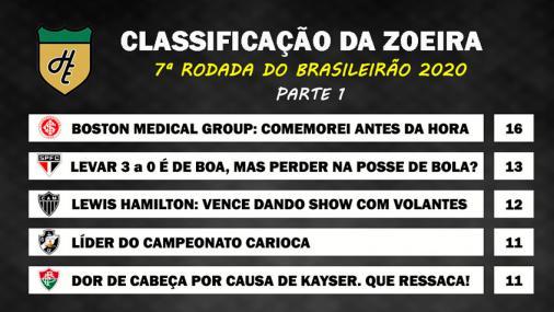 Classificacao Da Zoeira 7ª Rodada Do Brasileirao 2020 Lance