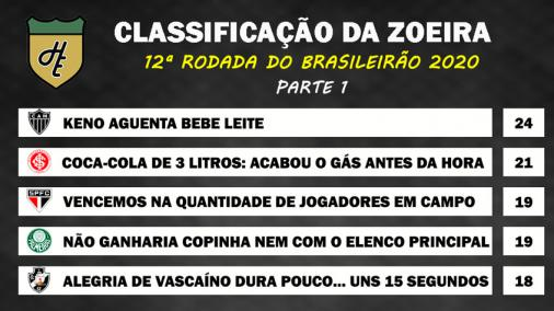 Classificacao Da Zoeira 12ª Rodada Do Brasileirao 2020 Lance