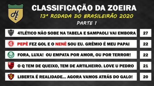 Classificacao Da Zoeira 13ª Rodada Do Brasileirao 2020 Lance